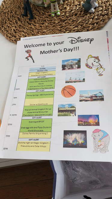 SPREADSHEET 1 MOTHERS DAY MAY 2020